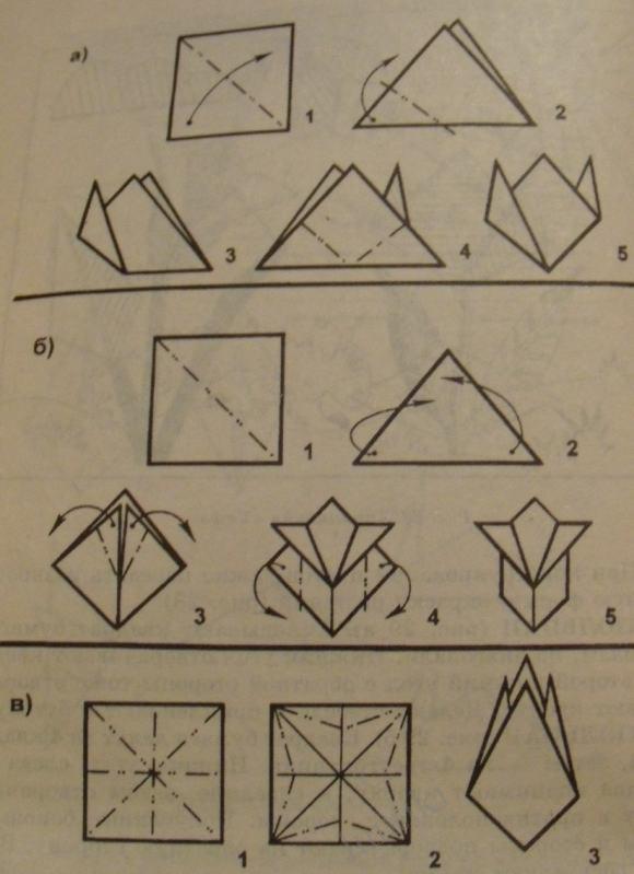 оригами из бумаги а4 цветок